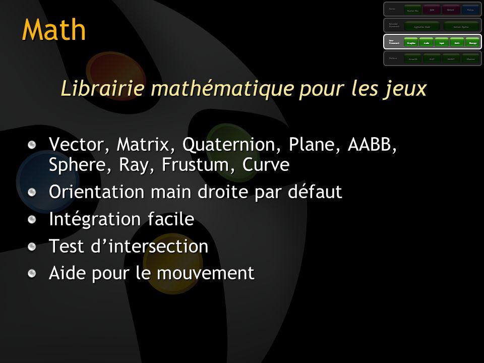 Math Librairie mathématique pour les jeux Vector, Matrix, Quaternion, Plane, AABB, Sphere, Ray, Frustum, Curve Orientation main droite par défaut Inté