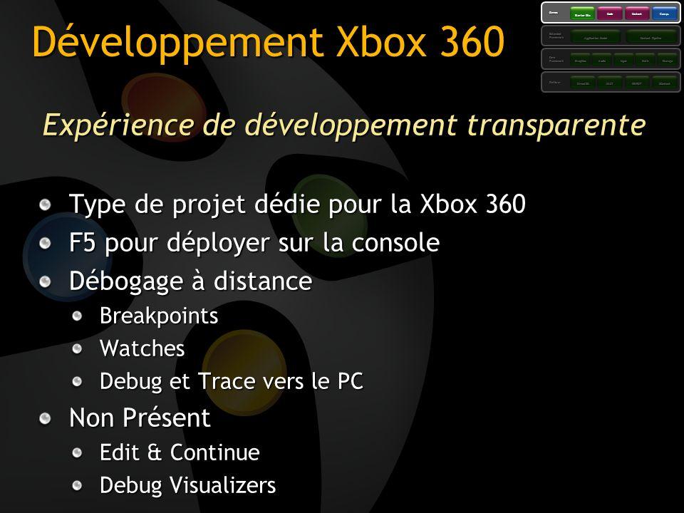 Développement Xbox 360 Expérience de développement transparente Type de projet dédie pour la Xbox 360 F5 pour déployer sur la console Débogage à dista
