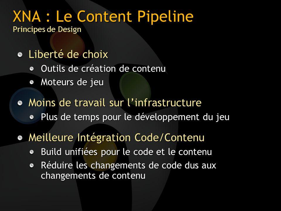 XNA : Le Content Pipeline Principes de Design Liberté de choix Outils de création de contenu Moteurs de jeu Moins de travail sur linfrastructure Plus