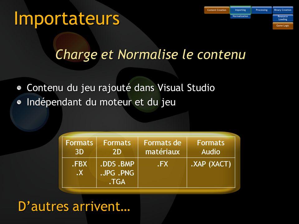 Formats 3D Formats 2D Formats de matériaux Formats Audio.FBX.X.DDS.BMP.JPG.PNG.TGA.FX.XAP (XACT) Importateurs Charge et Normalise le contenu Contenu d