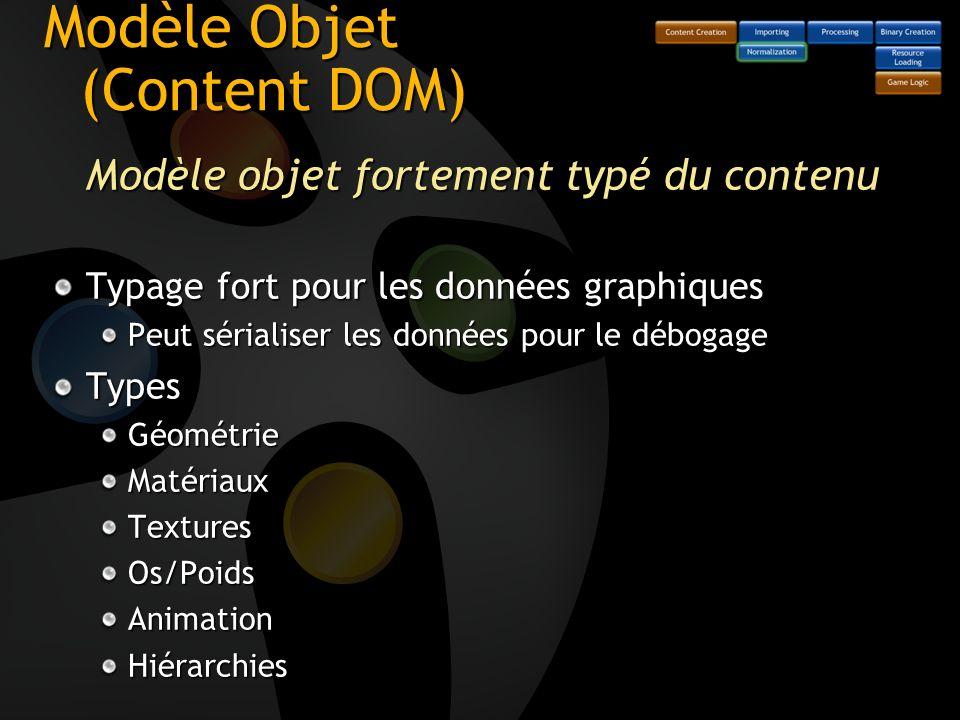 Modèle Objet (Content DOM) Modèle objet fortement typé du contenu Typage fort pour les données graphiques Peut sérialiser les données pour le débogage