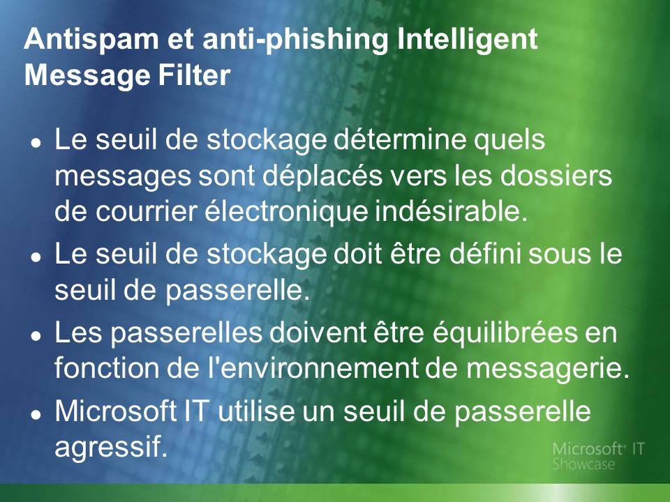 Antispam et anti-phishing Intelligent Message Filter Le seuil de stockage détermine quels messages sont déplacés vers les dossiers de courrier électro