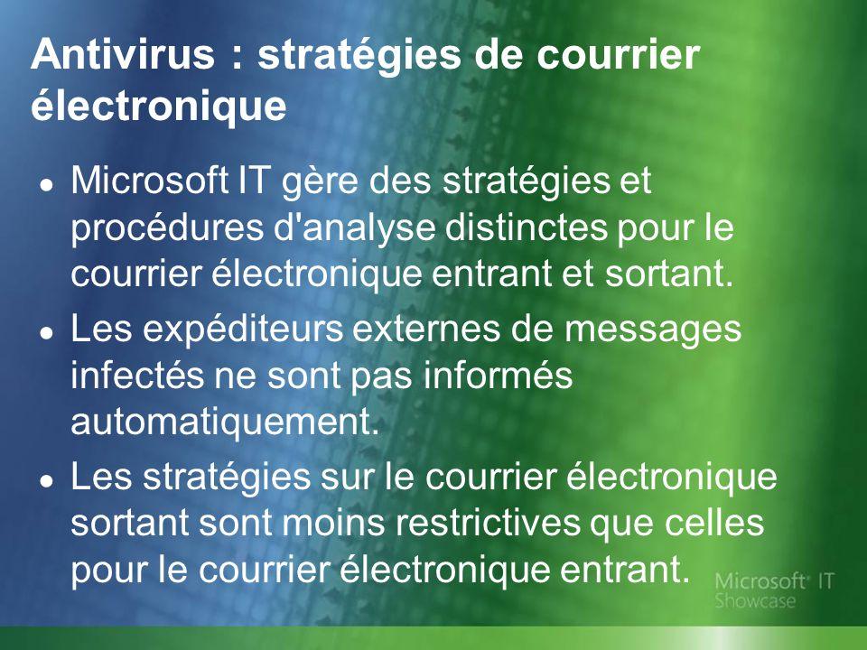 Antivirus : stratégies de courrier électronique Microsoft IT gère des stratégies et procédures d'analyse distinctes pour le courrier électronique entr