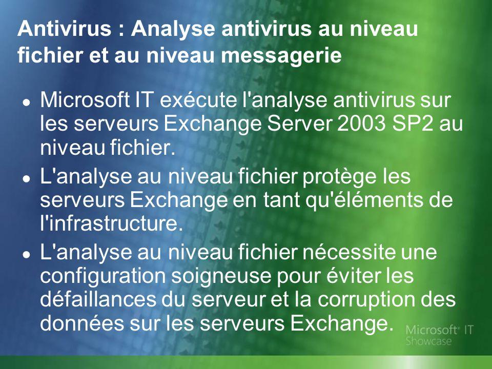 Antivirus : Analyse antivirus au niveau fichier et au niveau messagerie Microsoft IT exécute l'analyse antivirus sur les serveurs Exchange Server 2003