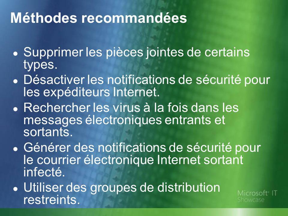 Méthodes recommandées Supprimer les pièces jointes de certains types. Désactiver les notifications de sécurité pour les expéditeurs Internet. Recherch