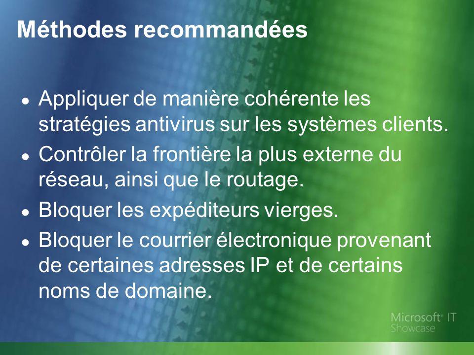 Méthodes recommandées Appliquer de manière cohérente les stratégies antivirus sur les systèmes clients. Contrôler la frontière la plus externe du rése