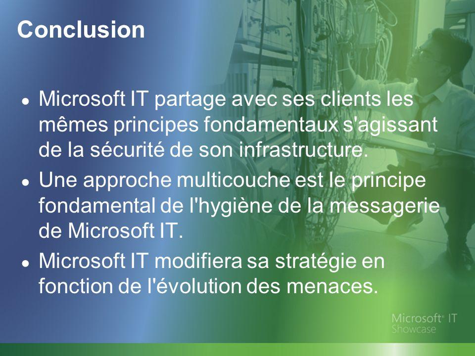Conclusion Microsoft IT partage avec ses clients les mêmes principes fondamentaux s'agissant de la sécurité de son infrastructure. Une approche multic