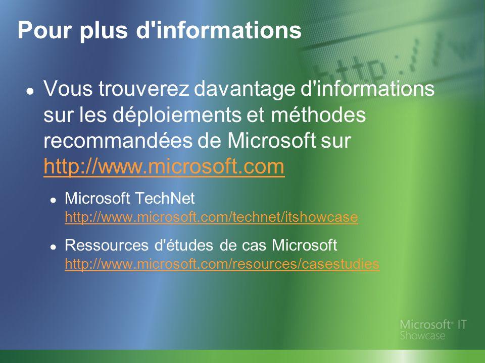 Pour plus d'informations Vous trouverez davantage d'informations sur les déploiements et méthodes recommandées de Microsoft sur http://www.microsoft.c
