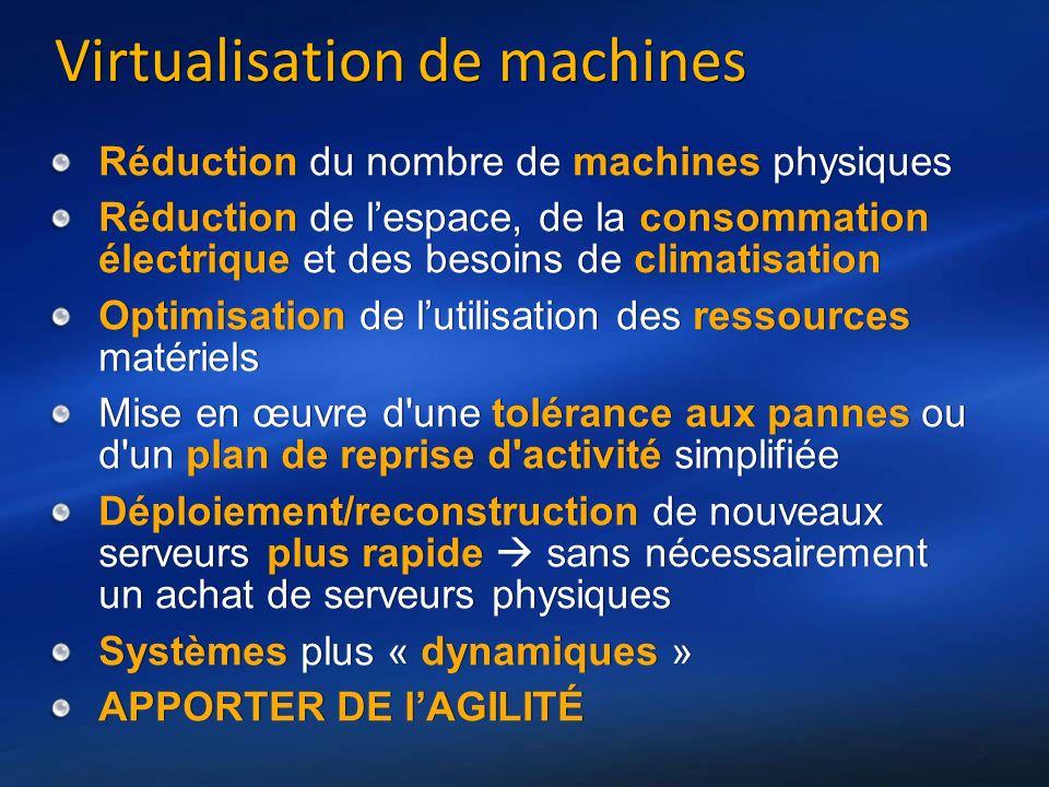 Virtualisation de machines Réduction du nombre de machines physiques Réduction de lespace, de la consommation électrique et des besoins de climatisati