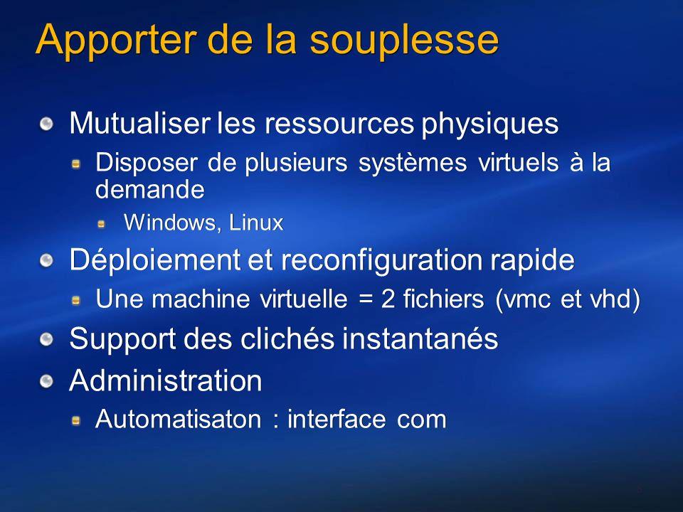 Apporter de la souplesse Mutualiser les ressources physiques Disposer de plusieurs systèmes virtuels à la demande Windows, Linux Déploiement et reconf