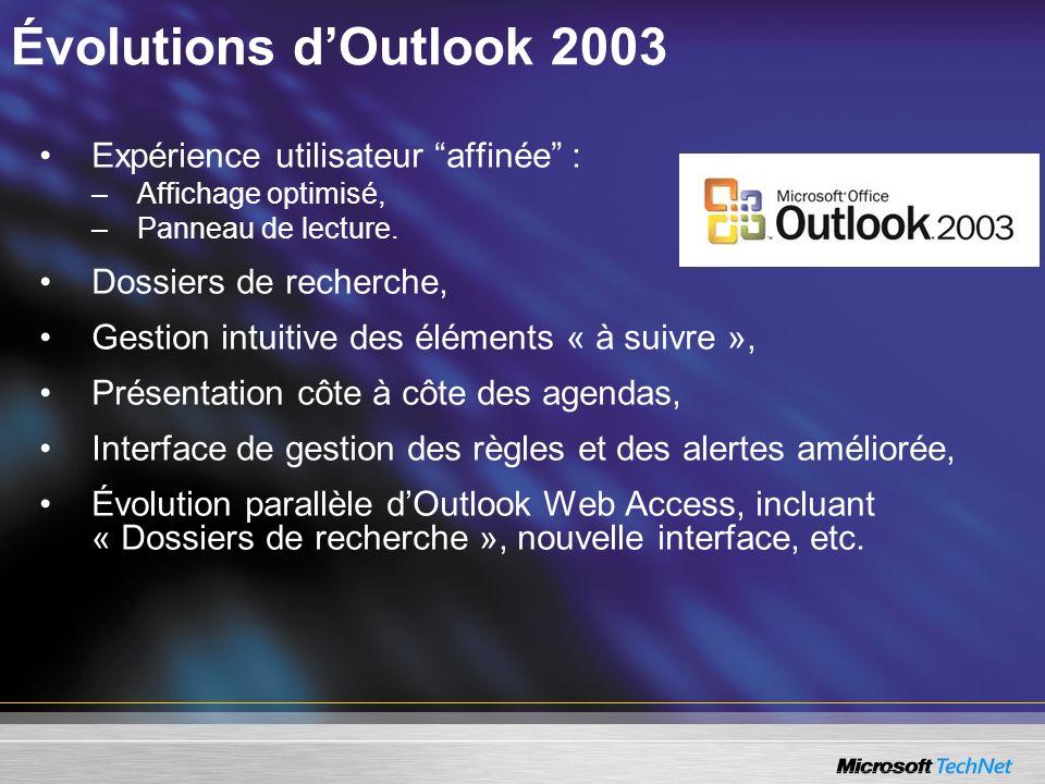 Évolutions dOutlook 2003 Expérience utilisateur affinée : –Affichage optimisé, –Panneau de lecture. Dossiers de recherche, Gestion intuitive des éléme