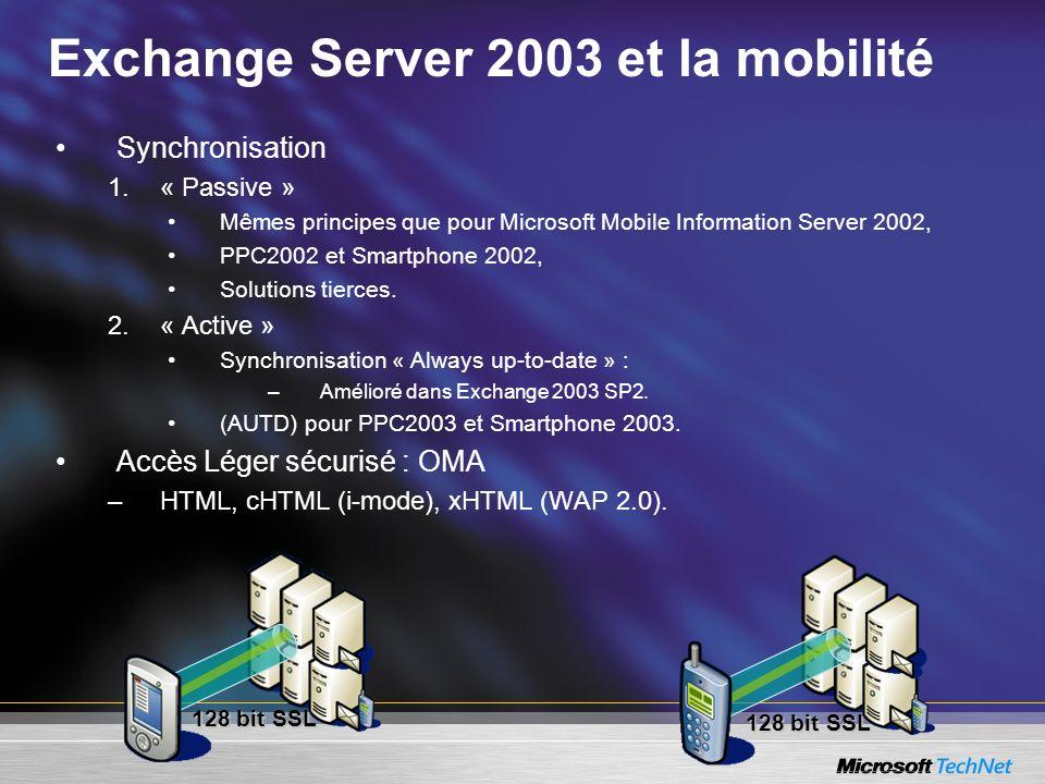 Exchange Server 2003 et la mobilité Synchronisation 1.« Passive » Mêmes principes que pour Microsoft Mobile Information Server 2002, PPC2002 et Smartp