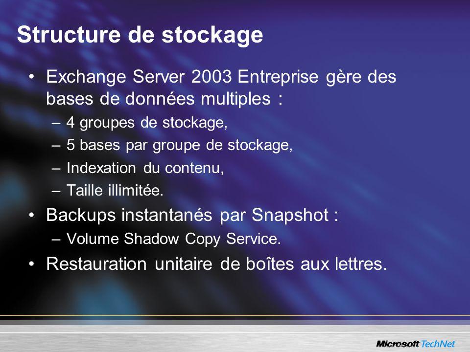 Exchange Server 2003 Entreprise gère des bases de données multiples : –4 groupes de stockage, –5 bases par groupe de stockage, –Indexation du contenu,