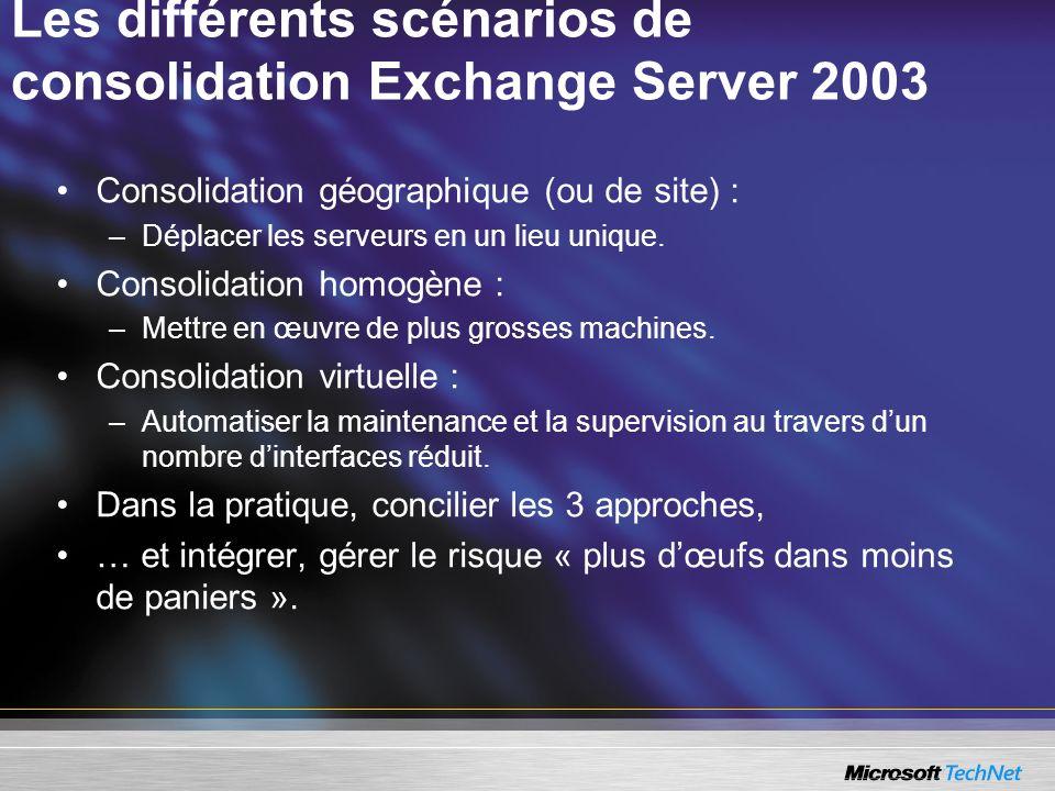 Les différents scénarios de consolidation Exchange Server 2003 Consolidation géographique (ou de site) : –Déplacer les serveurs en un lieu unique. Con