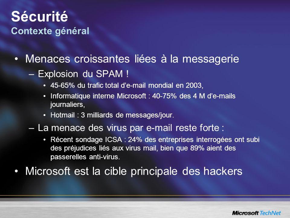 Sécurité Contexte général Menaces croissantes liées à la messagerie –Explosion du SPAM ! 45-65% du trafic total de-mail mondial en 2003, Informatique