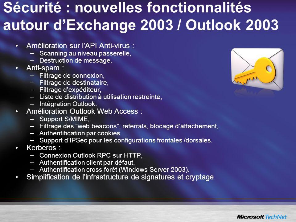 Sécurité : nouvelles fonctionnalités autour dExchange 2003 / Outlook 2003 Amélioration sur lAPI Anti-virus : –Scanning au niveau passerelle, –Destruct