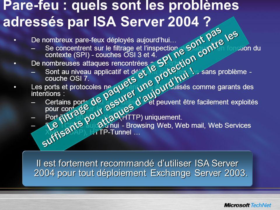 Pare-feu : quels sont les problèmes adressés par ISA Server 2004 ? De nombreux pare-feux déployés aujourdhui… –Se concentrent sur le filtrage et linsp