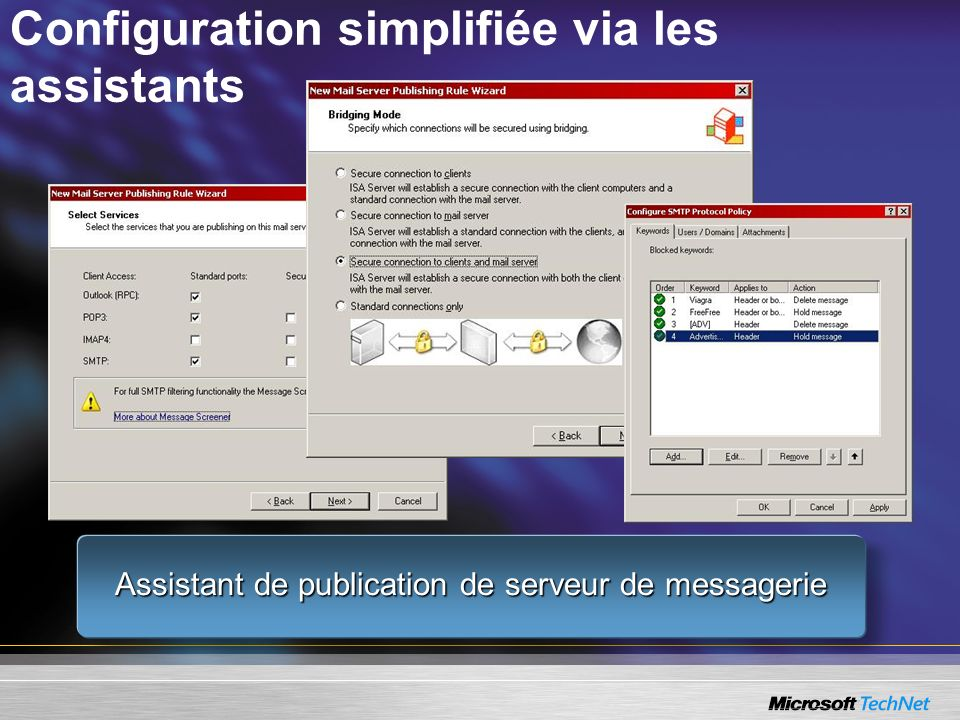 Configuration simplifiée via les assistants Assistant de publication de serveur de messagerie