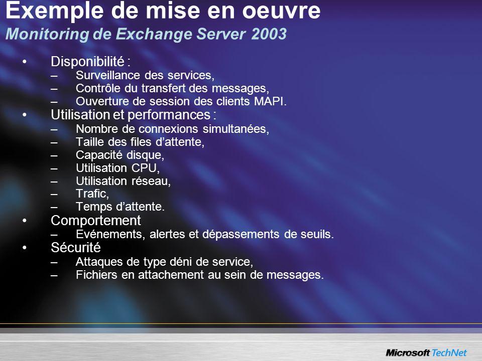 Disponibilité : –Surveillance des services, –Contrôle du transfert des messages, –Ouverture de session des clients MAPI. Utilisation et performances :