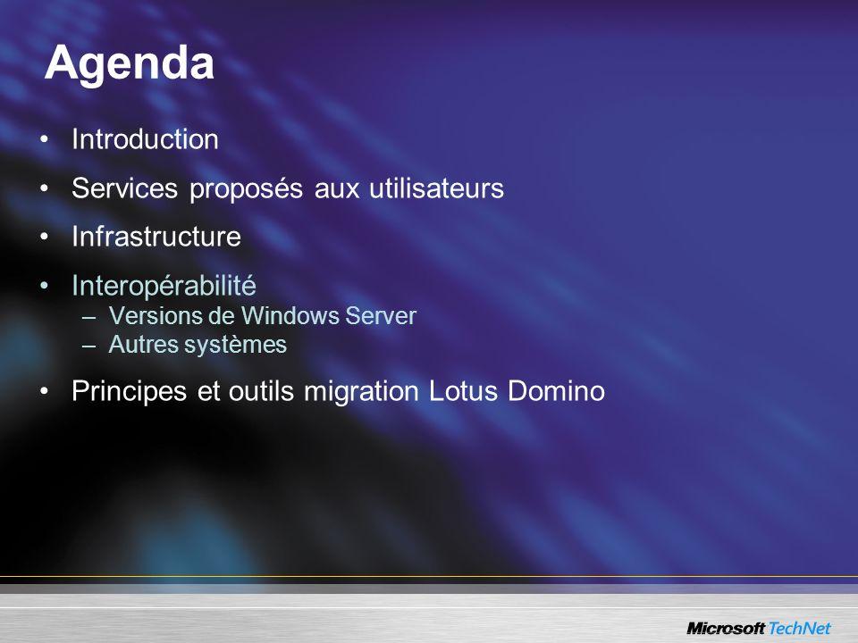Agenda Introduction Services proposés aux utilisateurs Infrastructure Interopérabilité –Versions de Windows Server –Autres systèmes Principes et outil