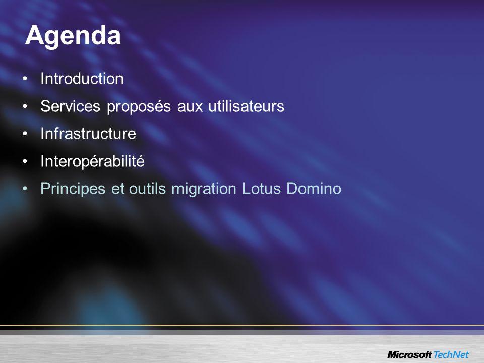 Agenda Introduction Services proposés aux utilisateurs Infrastructure Interopérabilité Principes et outils migration Lotus Domino