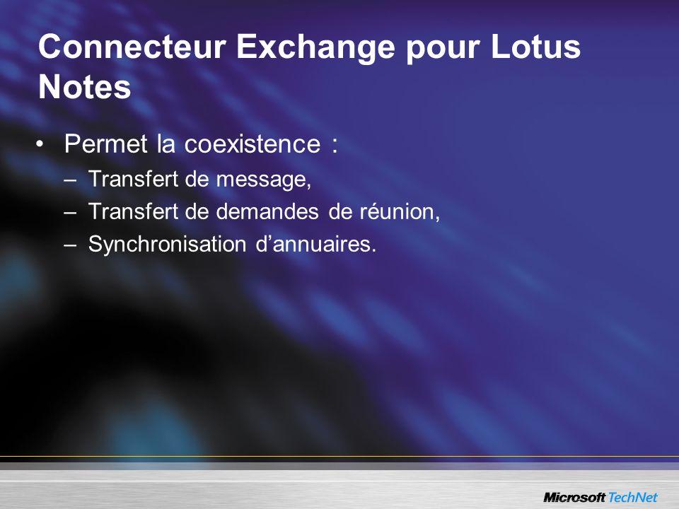 Connecteur Exchange pour Lotus Notes Permet la coexistence : –Transfert de message, –Transfert de demandes de réunion, –Synchronisation dannuaires.