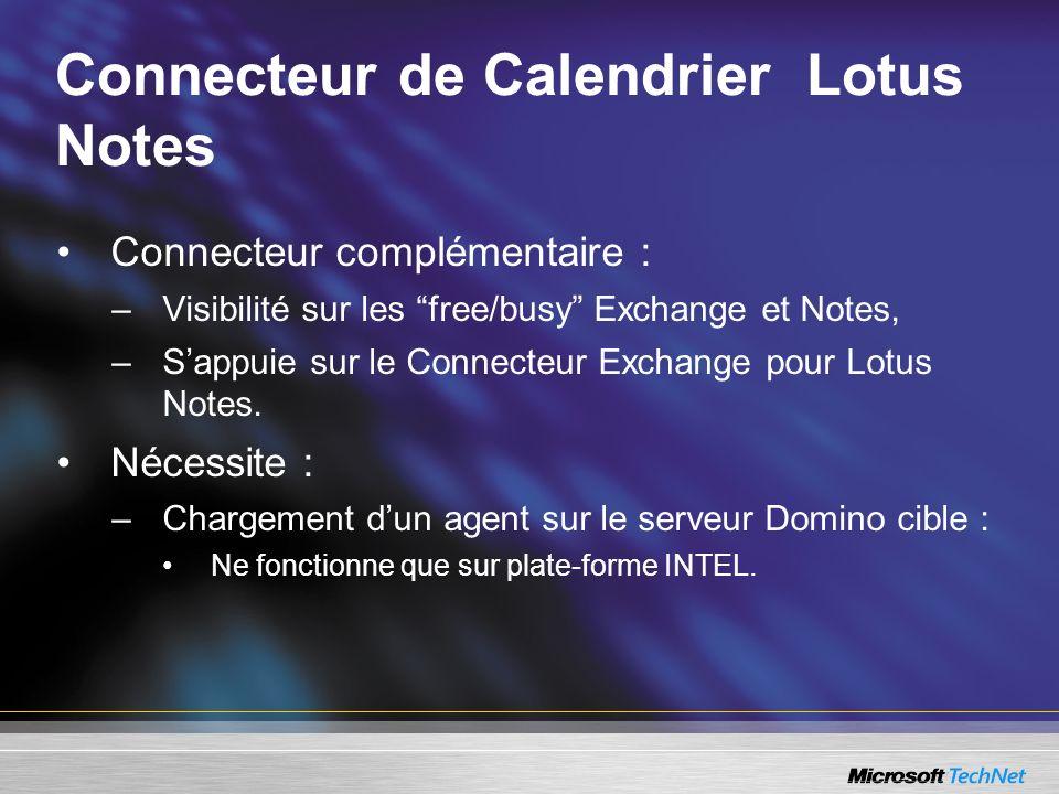 Connecteur de Calendrier Lotus Notes Connecteur complémentaire : –Visibilité sur les free/busy Exchange et Notes, –Sappuie sur le Connecteur Exchange