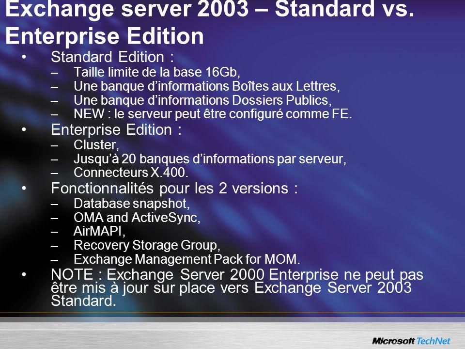 Exchange server 2003 – Standard vs. Enterprise Edition Standard Edition : –Taille limite de la base 16Gb, –Une banque dinformations Boîtes aux Lettres