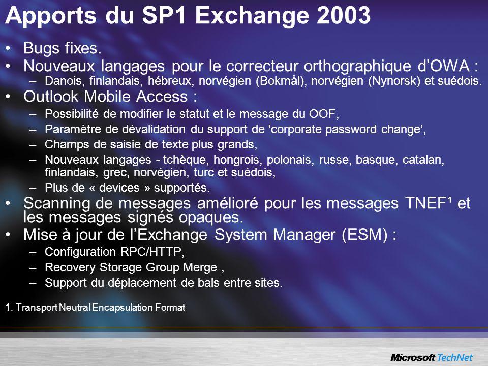 Apports du SP1 Exchange 2003 Bugs fixes. Nouveaux langages pour le correcteur orthographique dOWA : –Danois, finlandais, hébreux, norvégien (Bokmål),