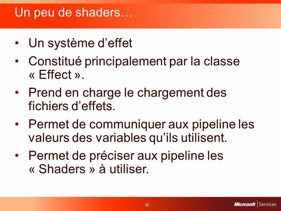 - 12 - Un peu de shaders… Un système deffet Constitué principalement par la classe « Effect ».