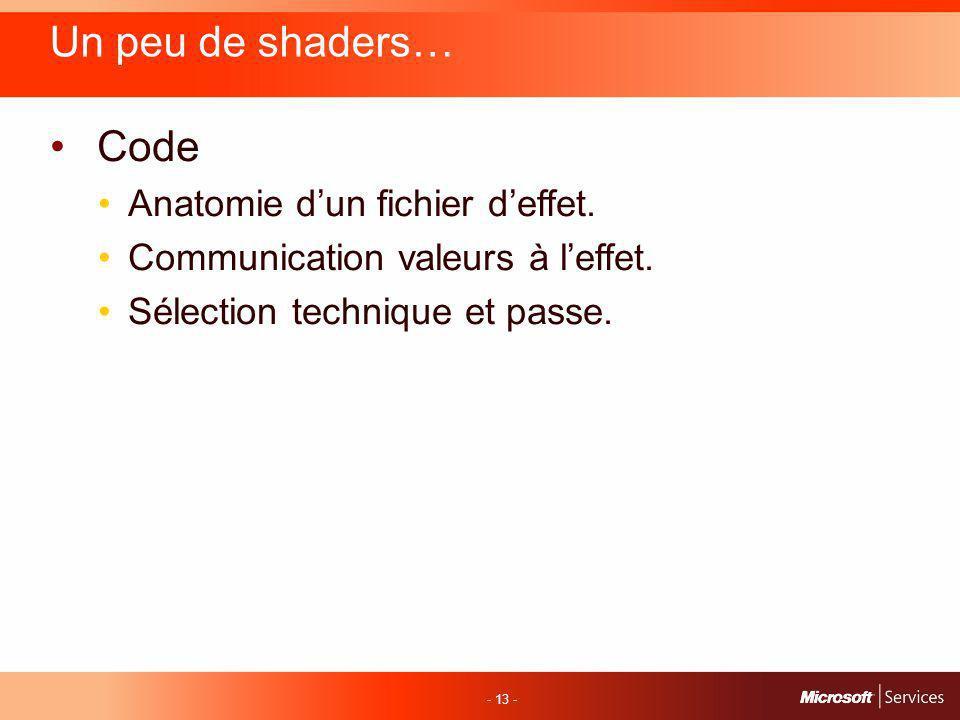 - 13 - Un peu de shaders… Code Anatomie dun fichier deffet.