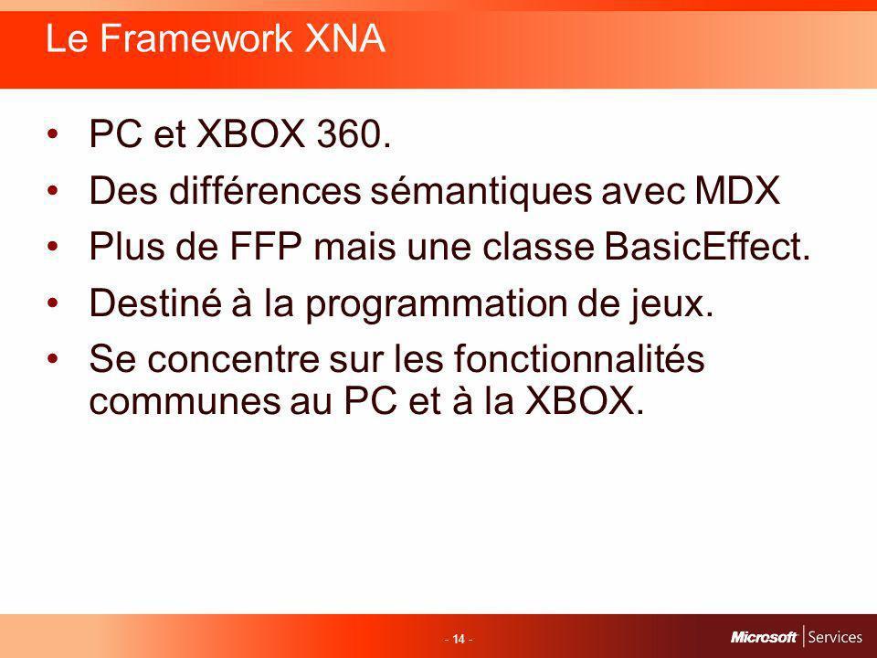 - 14 - Le Framework XNA PC et XBOX 360.