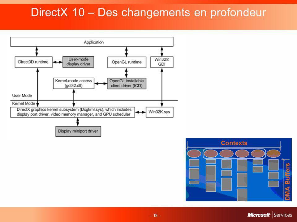 - 18 - DirectX 10 – Des changements en profondeur