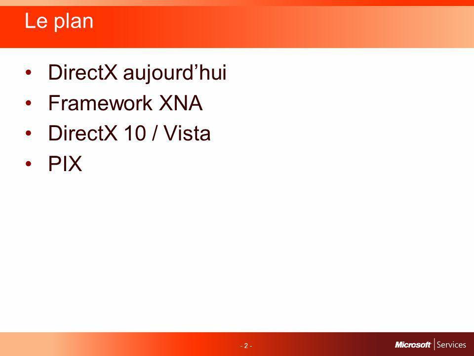- 3 - DirectX Aujourdhui A quoi ça sert Les fonctionnalités Le modèle objet avec MDX1.1