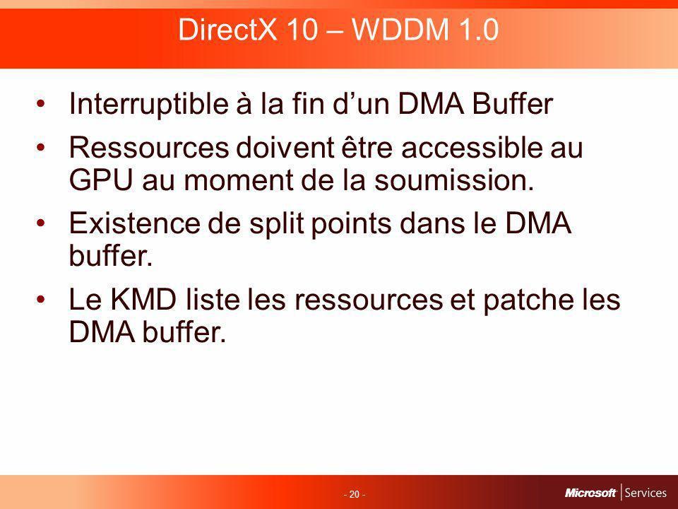 - 20 - DirectX 10 – WDDM 1.0 Interruptible à la fin dun DMA Buffer Ressources doivent être accessible au GPU au moment de la soumission.