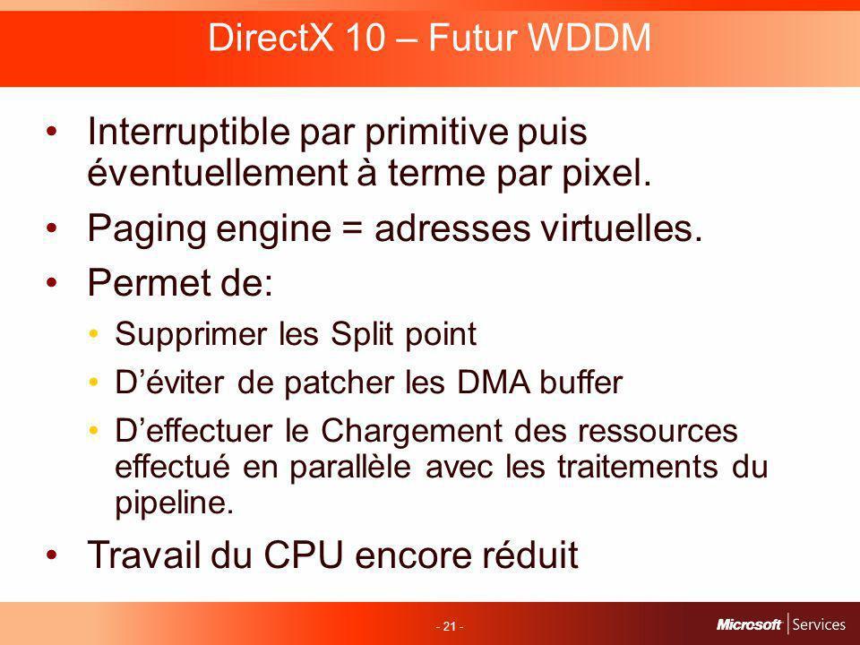 - 21 - DirectX 10 – Futur WDDM Interruptible par primitive puis éventuellement à terme par pixel.