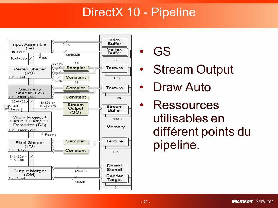 - 23 - DirectX 10 - Pipeline GS Stream Output Draw Auto Ressources utilisables en différent points du pipeline.