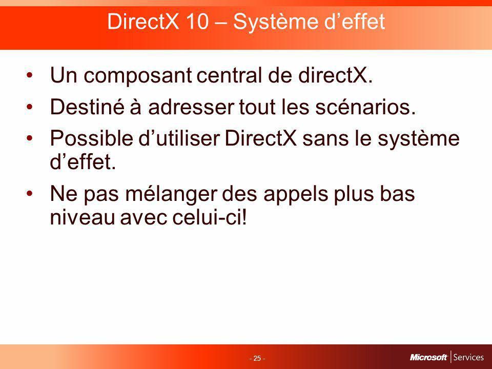 - 25 - DirectX 10 – Système deffet Un composant central de directX.