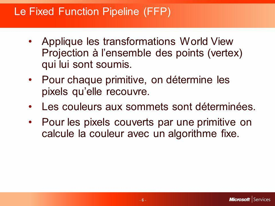 - 6 - Le Fixed Function Pipeline (FFP) Applique les transformations World View Projection à lensemble des points (vertex) qui lui sont soumis. Pour ch
