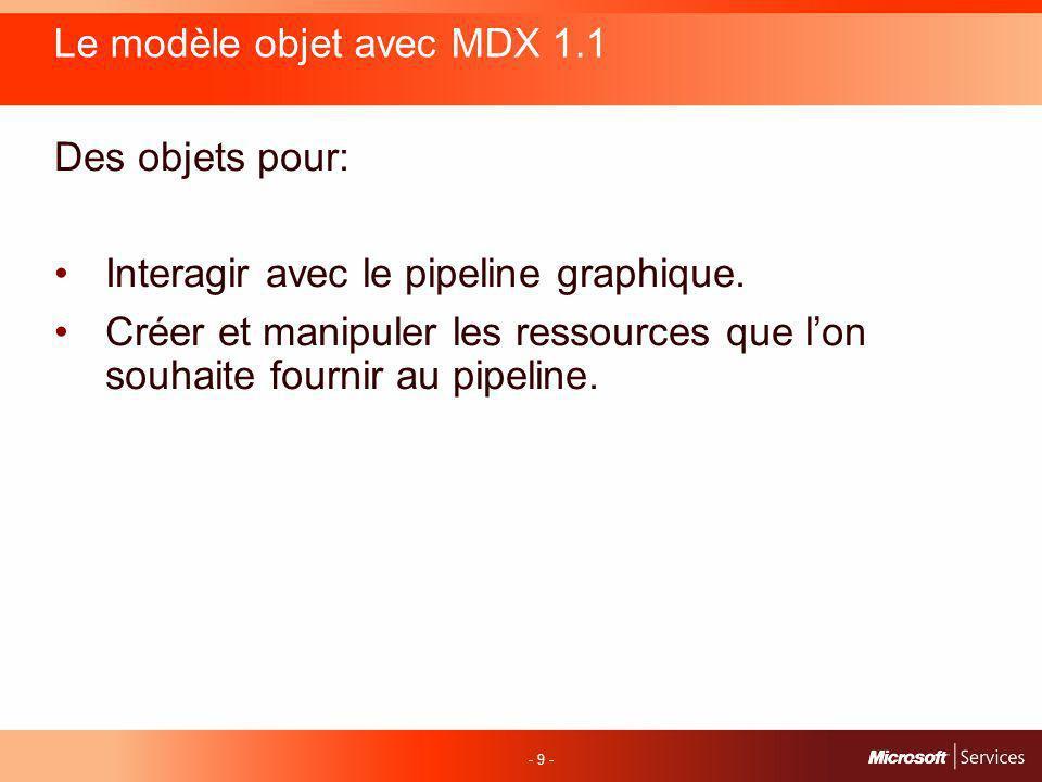 - 10 - Le modèle objet avec MDX 1.1 Dans la première catégorie: Principalement lobjet Device Dans la deuxième: VertexBuffer IndexBuffer Matrix, Vector3….