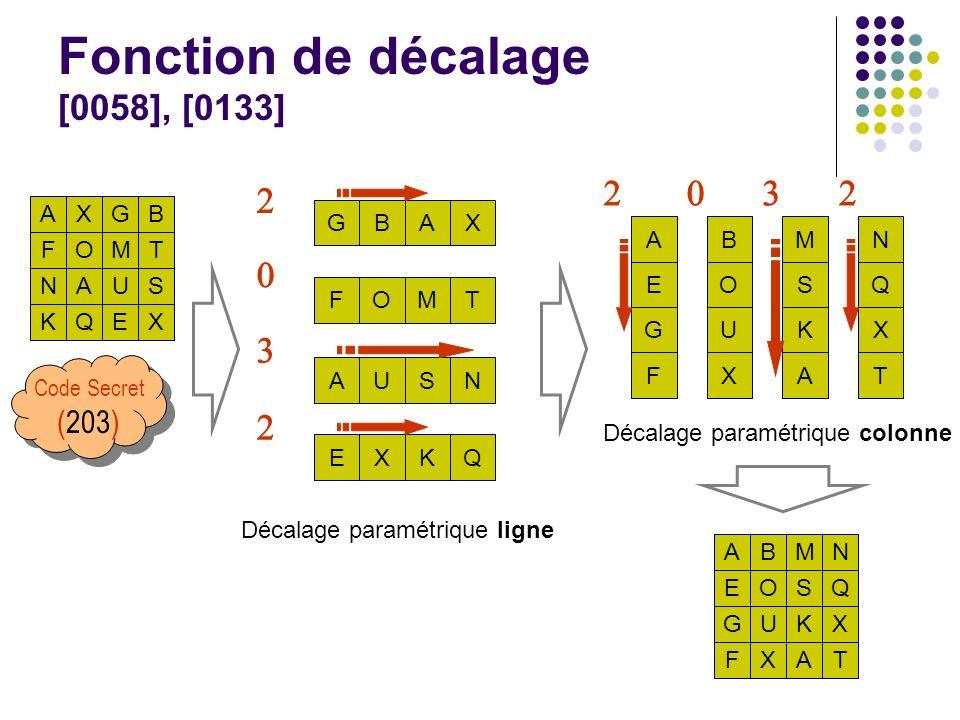 Fonction de décalage [0058], [0133] AXGB FOMT NAUS KQEX GAX ASN EKQ ABMN EOSQ GUKX FXAT B U X FOMT Décalage paramétrique ligne Code Secret (203) 2 0 3 2 A E G F B O U X M S K A N Q X T 2032 Décalage paramétrique colonne