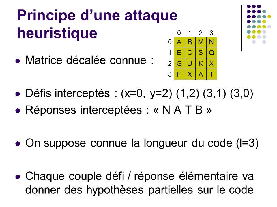 Principe dune attaque heuristique Matrice décalée connue : Défis interceptés : (x=0, y=2) (1,2) (3,1) (3,0) Réponses interceptées : « N A T B » On suppose connue la longueur du code (l=3) Chaque couple défi / réponse élémentaire va donner des hypothèses partielles sur le code 0123 ABMN EOSQ GUKX FXAT 0 1 2 3