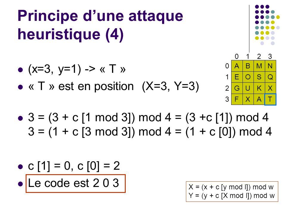 0123 ABMN EOSQ GUKX FXAT 0 1 2 3 Principe dune attaque heuristique (4) (x=3, y=1) -> « T » « T » est en position (X=3, Y=3) 3 = (3 + c [1 mod 3]) mod 4 = (3 +c [1]) mod 4 3 = (1 + c [3 mod 3]) mod 4 = (1 + c [0]) mod 4 c [1] = 0, c [0] = 2 Le code est 2 0 3 X = (x + c [y mod l]) mod w Y = (y + c [X mod l]) mod w