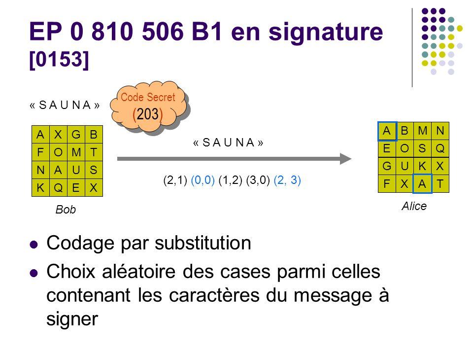 EP 0 810 506 B1 en signature [0153] AXGB FOMT NAUS KQEX ABMN EOSQ GUKX FXAT Code Secret (203) « S A U N A » (2,1) (0,0) (1,2) (3,0) (2, 3) Codage par substitution Choix aléatoire des cases parmi celles contenant les caractères du message à signer « S A U N A » Alice Bob
