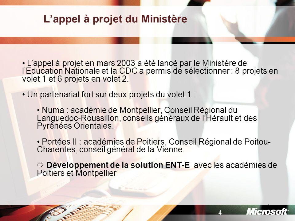 4 4 Lappel à projet du Ministère Lappel à projet en mars 2003 a été lancé par le Ministère de lEducation Nationale et la CDC a permis de sélectionner