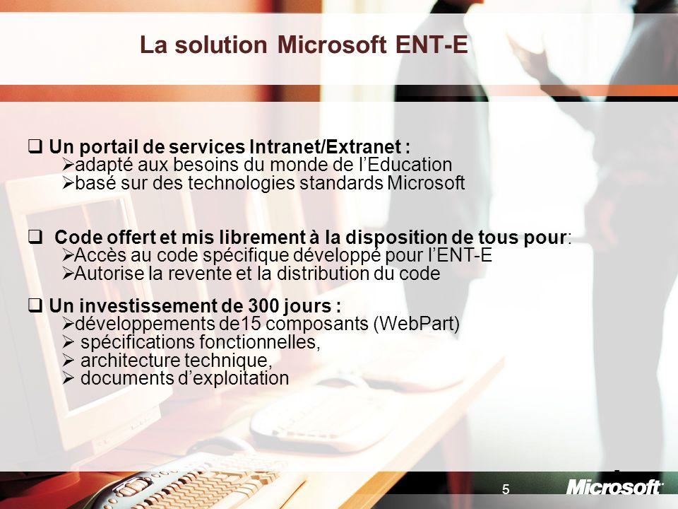 5 5 La solution Microsoft ENT-E Un portail de services Intranet/Extranet : adapté aux besoins du monde de lEducation basé sur des technologies standar