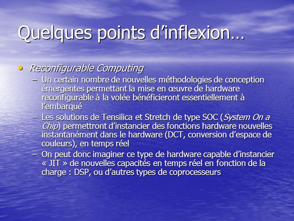 Quelques points dinflexion… Reconfigurable Computing Reconfigurable Computing –Un certain nombre de nouvelles méthodologies de conception émergentes p