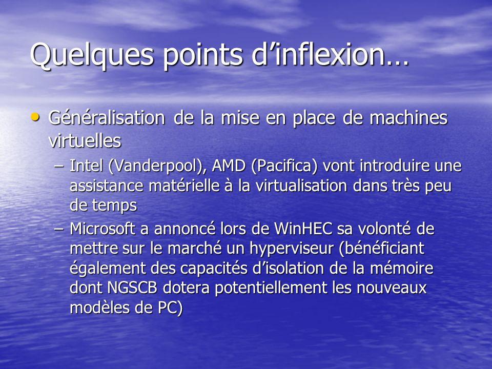 Quelques points dinflexion… Généralisation de la mise en place de machines virtuelles Généralisation de la mise en place de machines virtuelles –Intel