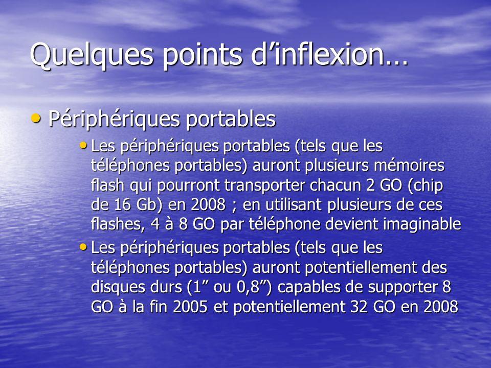 Quelques points dinflexion… Périphériques portables Périphériques portables Les périphériques portables (tels que les téléphones portables) auront plu