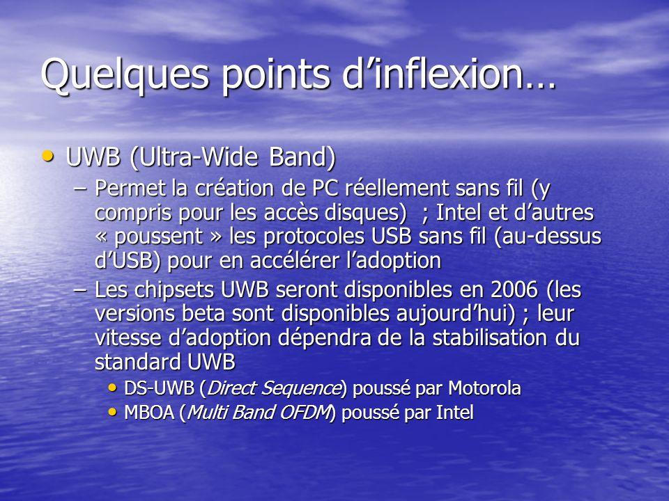 Quelques points dinflexion… UWB (Ultra-Wide Band) UWB (Ultra-Wide Band) –Permet la création de PC réellement sans fil (y compris pour les accès disque